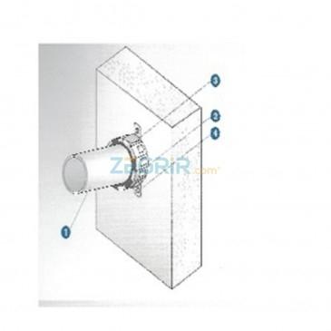 Protection passive contre le feu (Collier coupe-feu)